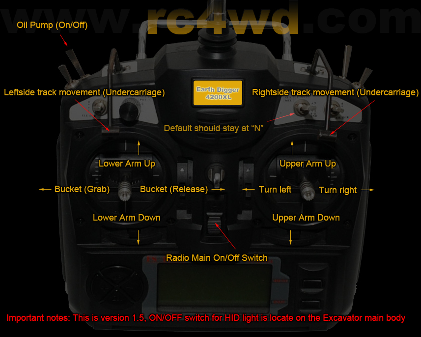 Rc4wd Escavatore Idraulico 4200XL 1/12 rtr 2