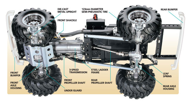 Tamiya Bruiser 4x4 Truck 1-14 kit 9