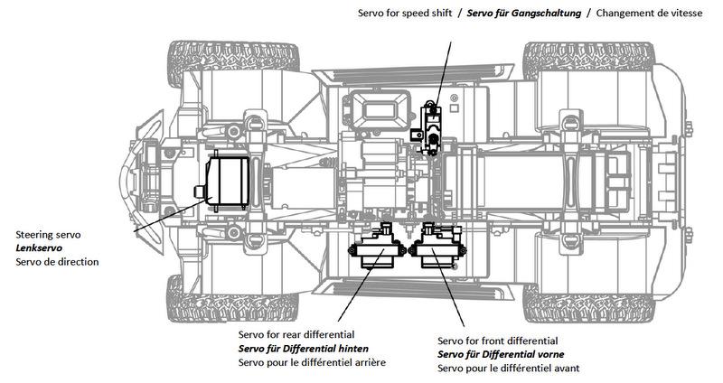 Yucatan Crawler 4x4 RTR Lime Verde 07