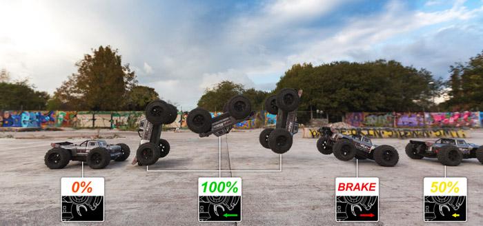 Arrma Outcast 6S BLX 4WD Stunt Truck rtr 8