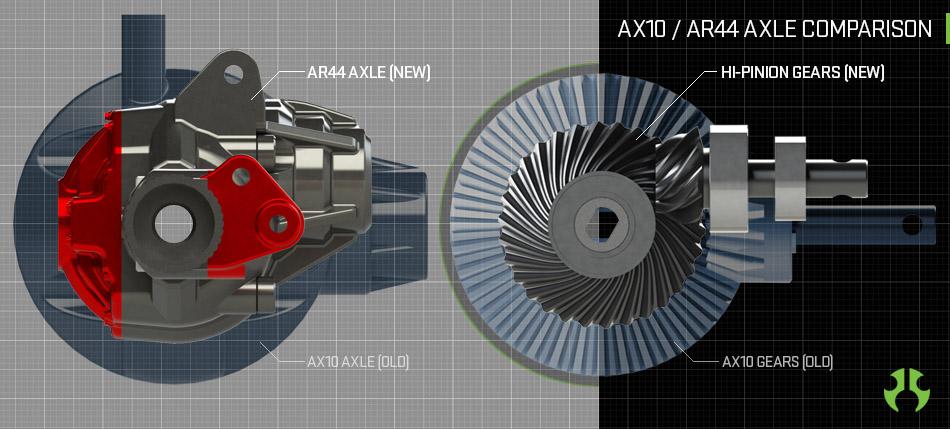 Axial Scx 10 II kit Jeep Cherokee 4wd 03