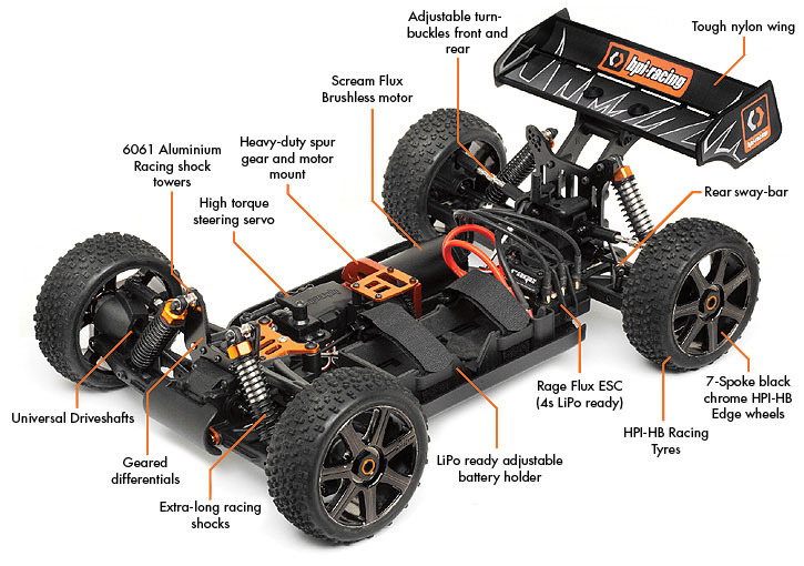 Trophy Flux Buggy Brushless1_8 4WD RTR 04